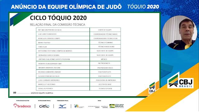 Comissão técnica completa do judô que embarca para Tóquio 2020