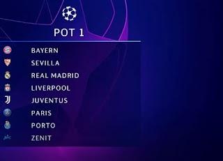 قرعة دوري أبطال أوروبا:الموعد وتصنيفات الأندية