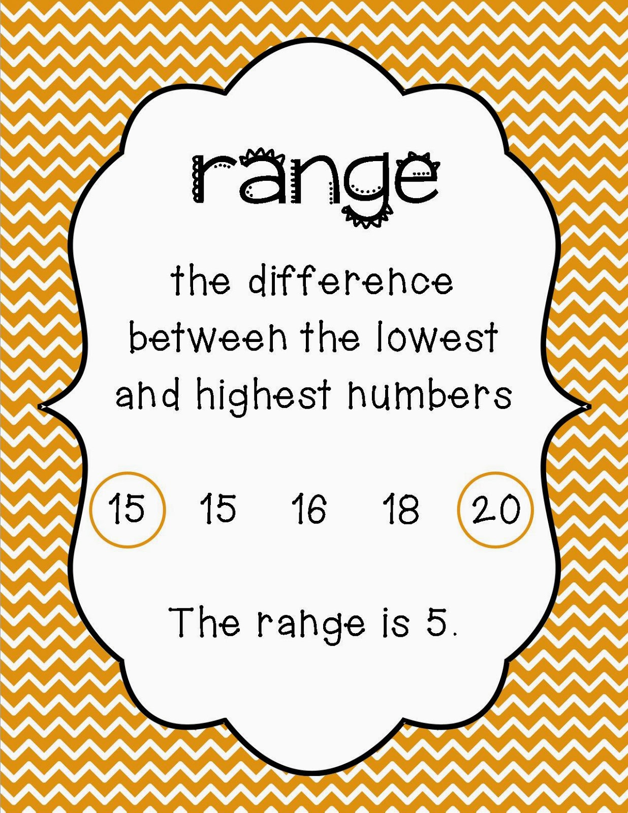 Tearless Teaching Mean Mode Median And Range Posters