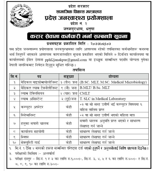 Vacancies On Various Posts of Medical Field, Computer Operator, Receptionist, Driver And More