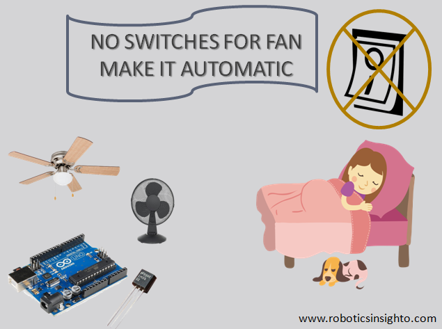 DIY Fan Automatic ON and OFF using Arduino, Relay AND Temperature Sensor