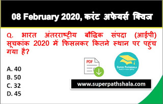 Daily Current Affairs Quiz in Hindi 08 February 2020