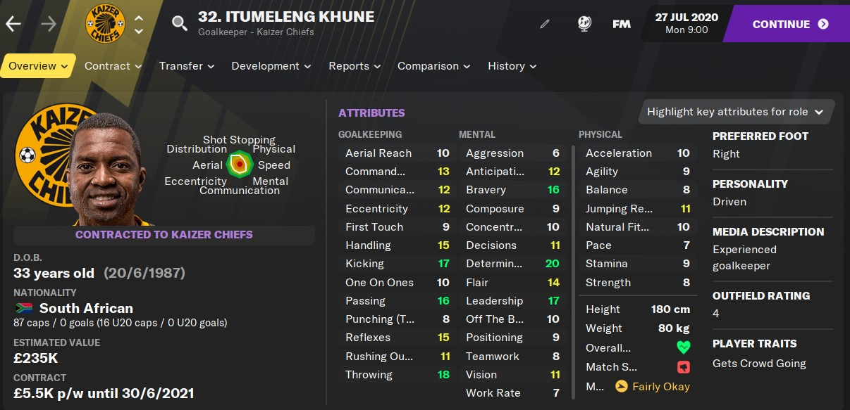 Itumeleng Khune Football Manager 2021