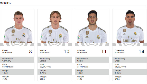 Real Madrid have listed Marco Asensio as their No 11 for the 2020/21 season