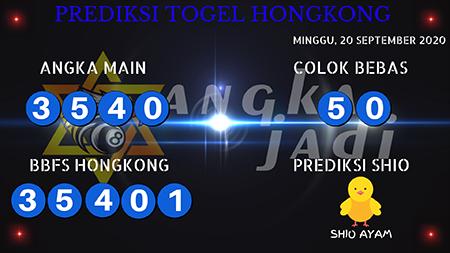 Prediksi Togel Angka Jitu Hongkong HK Minggu 20 September 2020