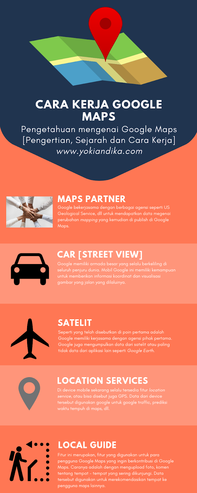 Infografik : Cara Kerja Google Maps
