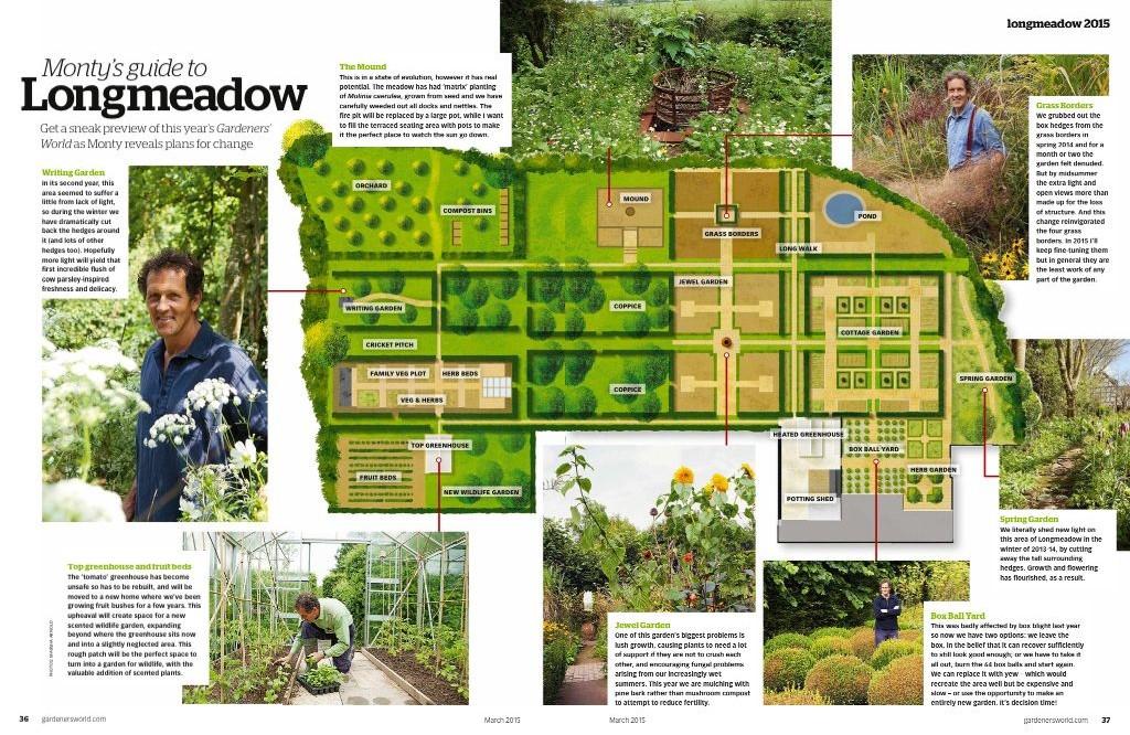 plano de Longmeadow, el jardín de Monty Don