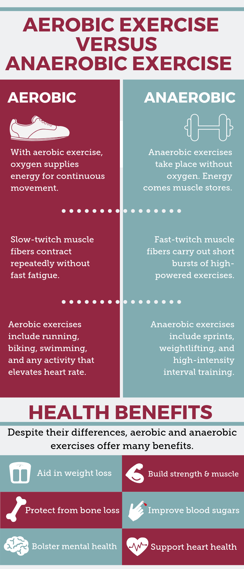 Aerobic vs Resistance: Which is a Better Remedy to Lose Weight?