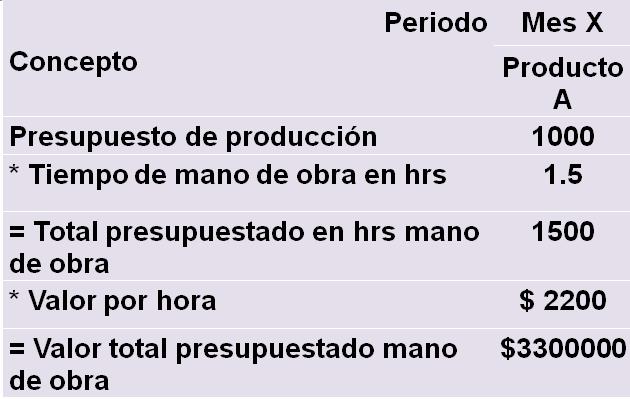 Ejemplos de operacion de forex