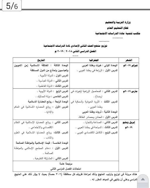 توزيع منهج الدراسات الترم الثاني