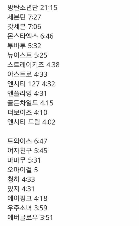 [PANN] 2019 KBS Gayo Daechukje'de sanatçılara ayrılan zamanlar