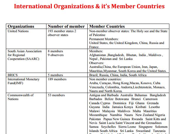 List Of International Organizations & It's Member Countries