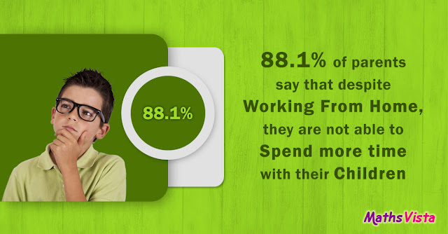 are you able to provide more time to your children while working from home during Covid