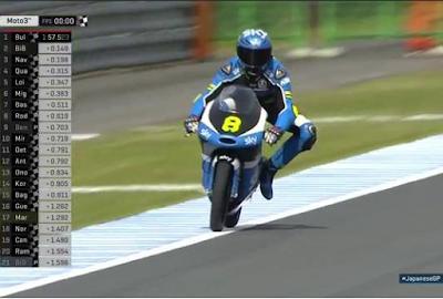 Hasil Lengkap Latihan Bebas 1 Moto3 Motegi, Jepang 2016
