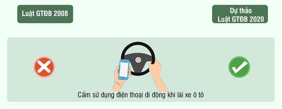 Hình 2 - Cấm sử dụng điện thoại khi lái xe