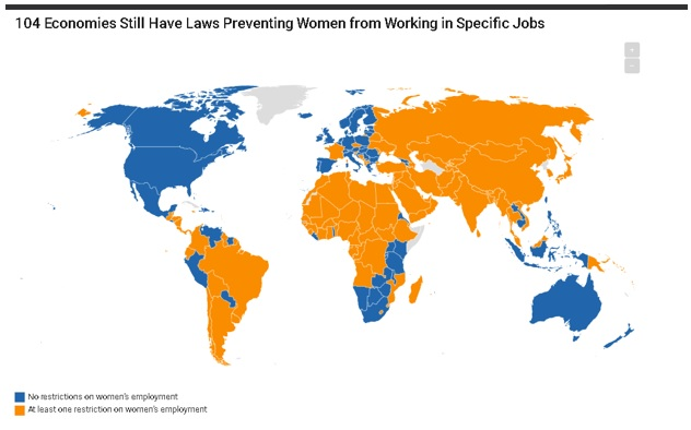 Albania among European countries that impede women in the labor market