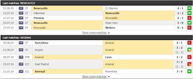 Giải thích kèo Newcastle vs Arsenal, 20h ngày 11/08/2019 Newcastle3