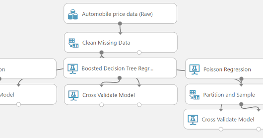 Azure Machine Learning: Data Preparation Using Clean Missing Data