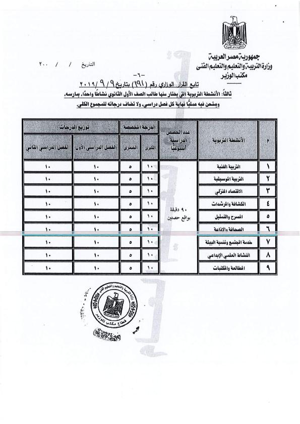"""تعرف على.. نظام التشعيب الجديد للثانوية العامة """"مستند"""" Ministerial_Decree_No._191_of_2019_006"""