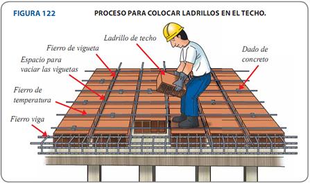 Qu es una losa aligerada y como calcularla de arkitectura - Como saber quien es propietario de un piso ...