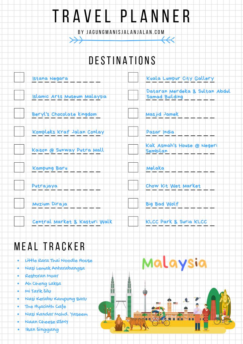 travel planner ke Malaysia