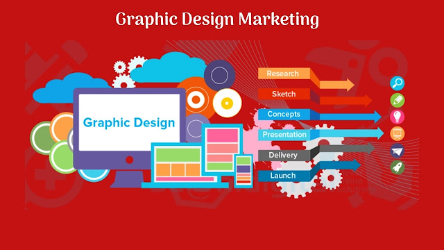 7 Tips for Graphic Design Marketing