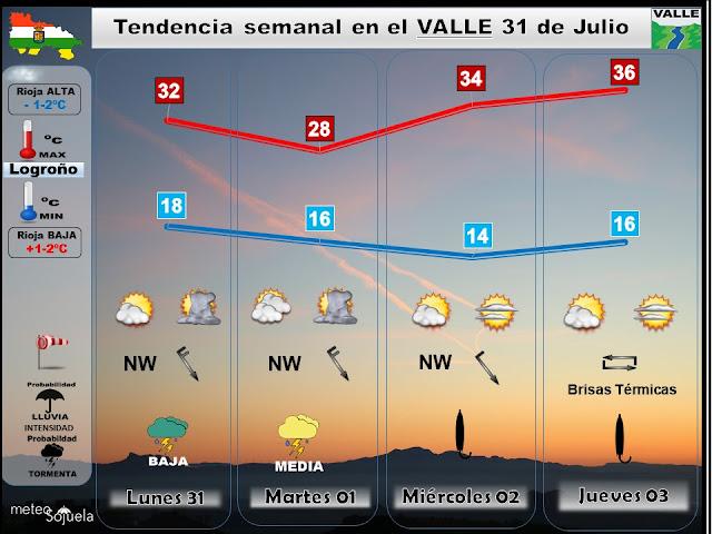 prediccion prevision logroño tiempo larioja josecalvo meteosojuela meteo