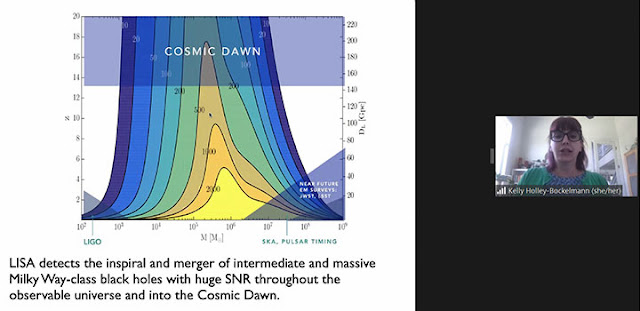 LISA might see back in time to cosmic dawn (Source: Kelly, LISA Canada 2021 Workshop)