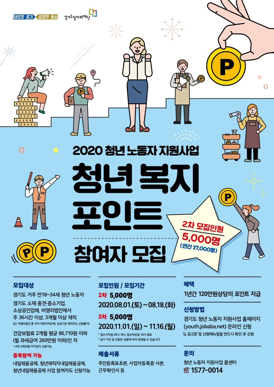 청년 노동자 지원 2020 '청년 복지포인트' 2차 참여자 5천명 모집