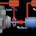 Alternator Synchronous Generator | Definition and Types of Alternator