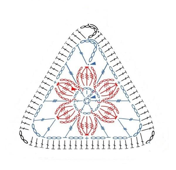 Patron grafico crochet- Crochet Imagen Puntada de triangulos flores a crochet y ganchillo por Majovel Crochet