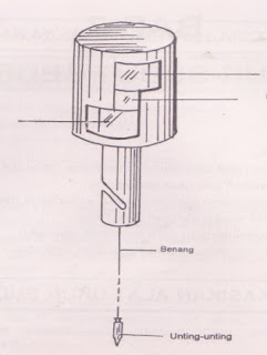 BUILDING SMART SMK NEGERI 1 Blora: SOAL UKUR TANAH (UKT ...