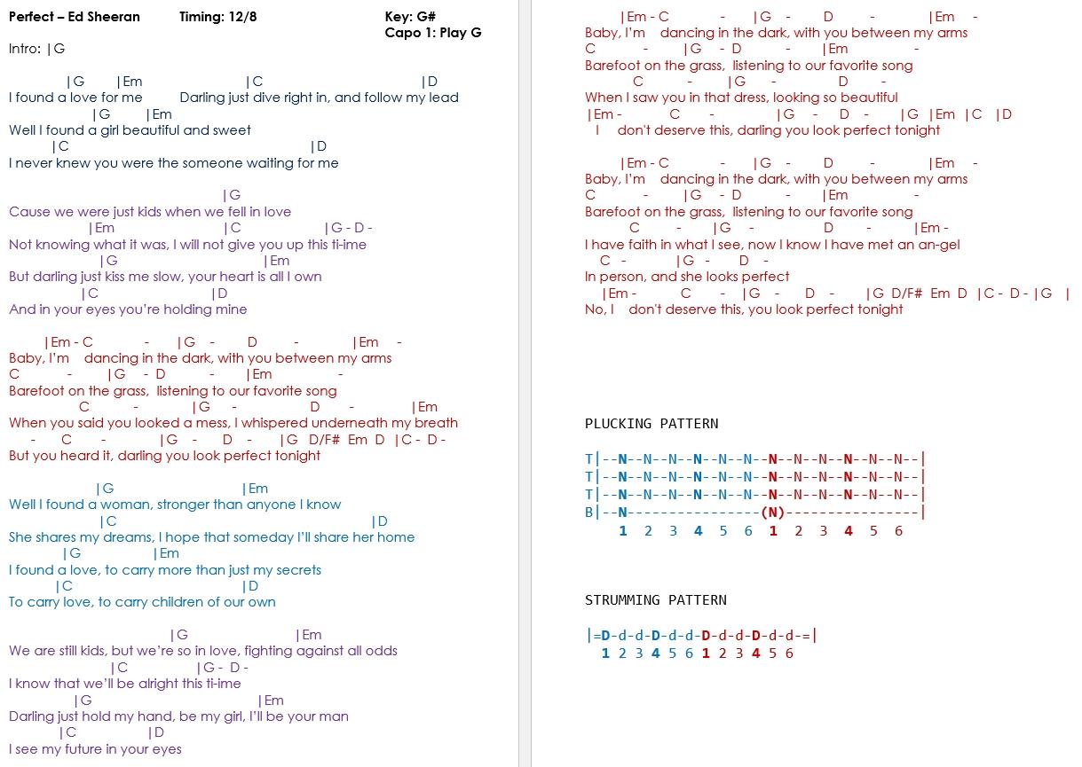 Talkingchord chords hexwebz Images