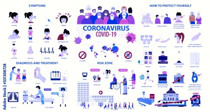 Covid-19 Corona Virus Live Chaker