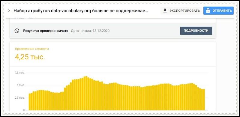 Набор атрибутов data-vocabulary.org больше не поддерживается