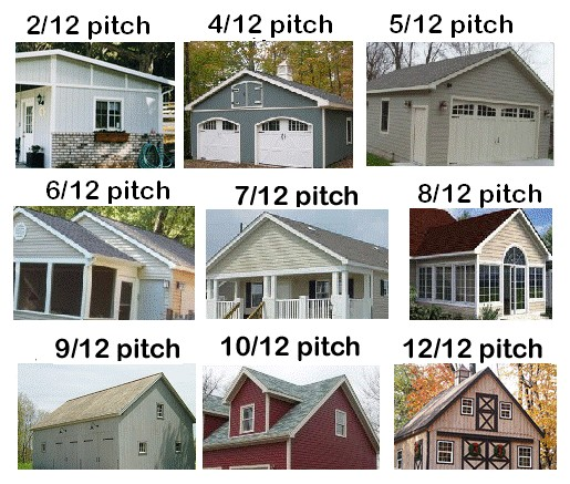 Greenotter's Manufactured Home Reviews: All about eaves