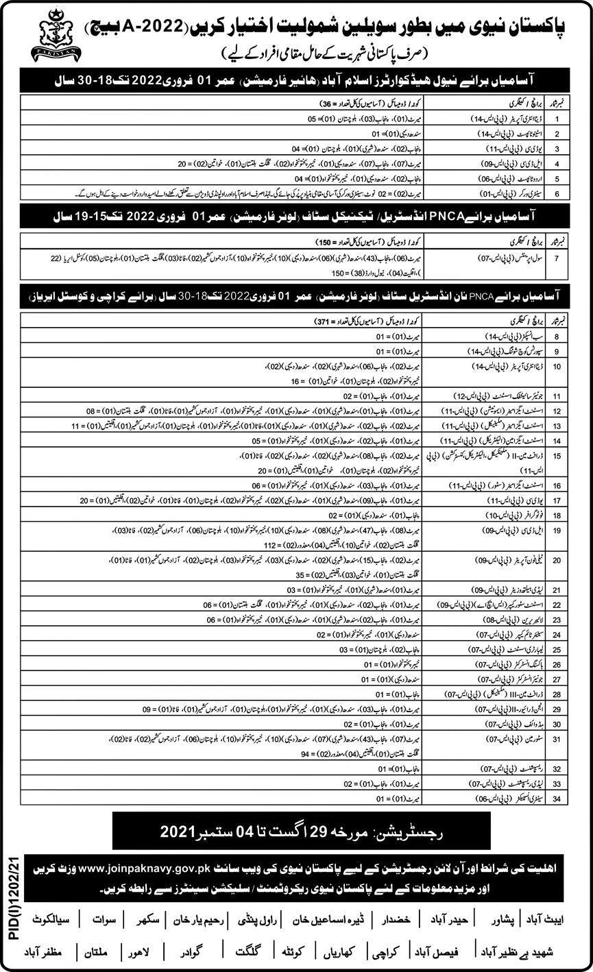 Join Pakistan Navy as Civilian Jobs 2021 – Online Registration