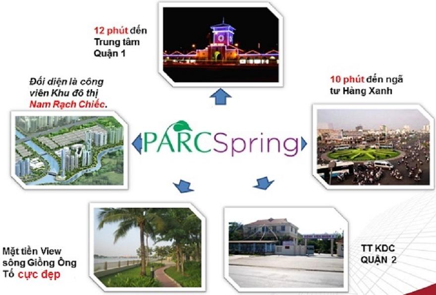 Căn Hộ ParcSpring