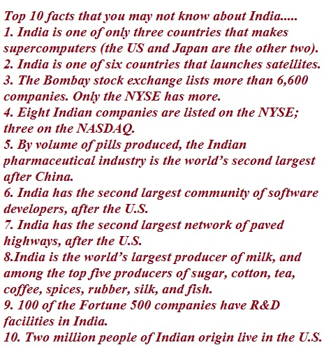 TOP 10 facts to Know about India