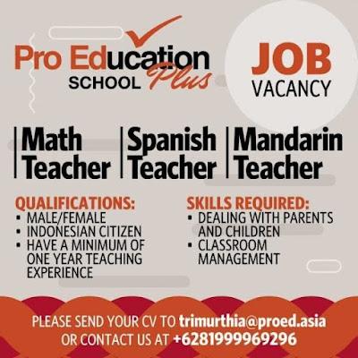 Contoh Job Vacancy Desain Grafis Dalam Bahasa Inggris