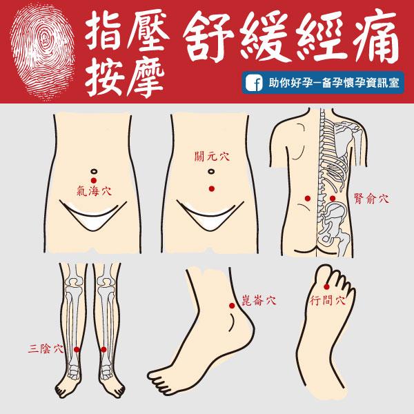 經痛怎麼辦?紓緩經痛按摩這6穴道 快速止痛!