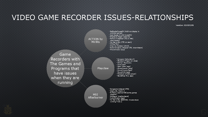 Video Game Recording Programs and Potential Issues Seen (Version 20200209)