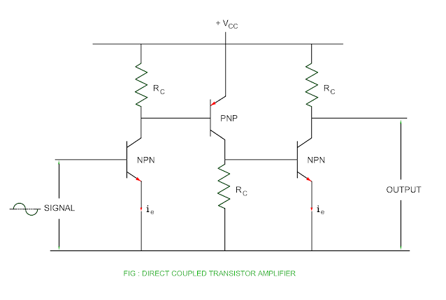 direct-coupled-amplifier