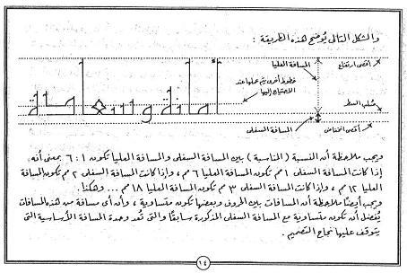 Panduan Belajar Kaligrafi