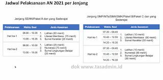 Jadwal ANBK 2 Sesi