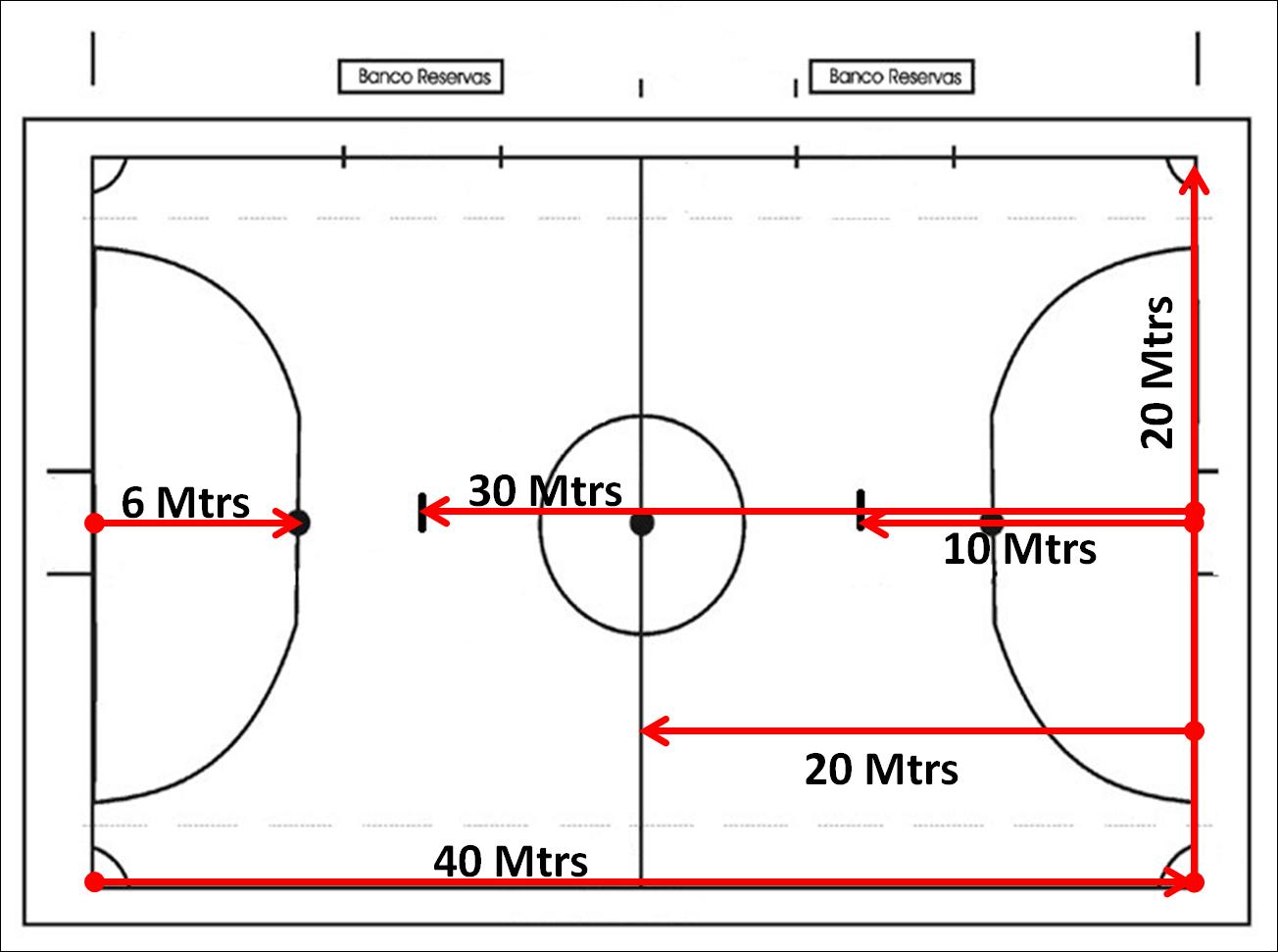 9af1f0640780d Educação Física Escolar com Professor João Ricardo  A Quadra de Futsal