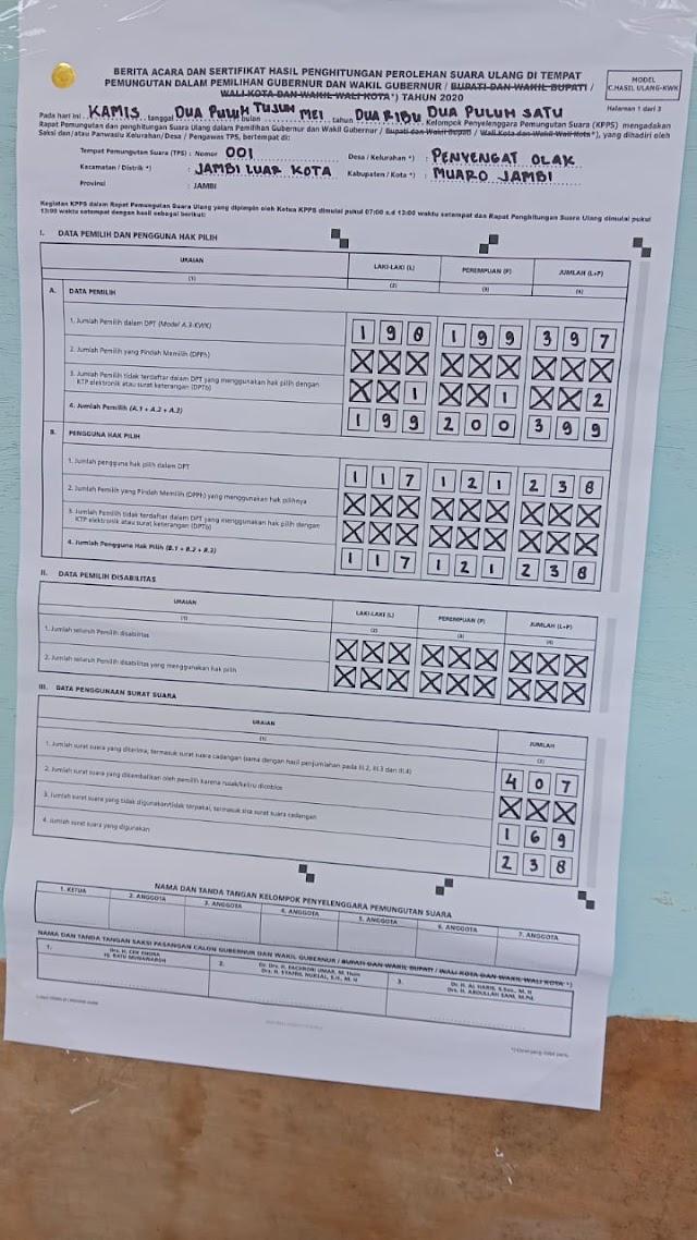 Hasil PSU TPS 01 Desa Penyengat Olak, Haris-Sani Raih 104 Suara
