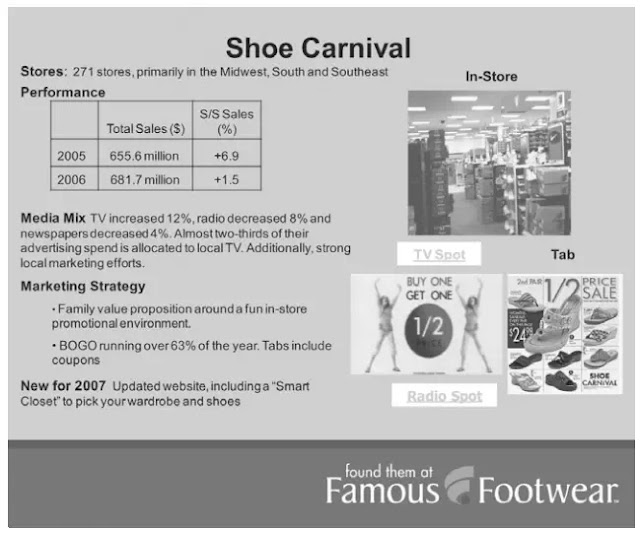 Figure 3. Competitive template. Courtesy of Famous Footwear.