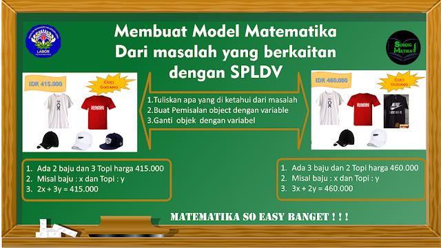 Membuat  Model Matematika