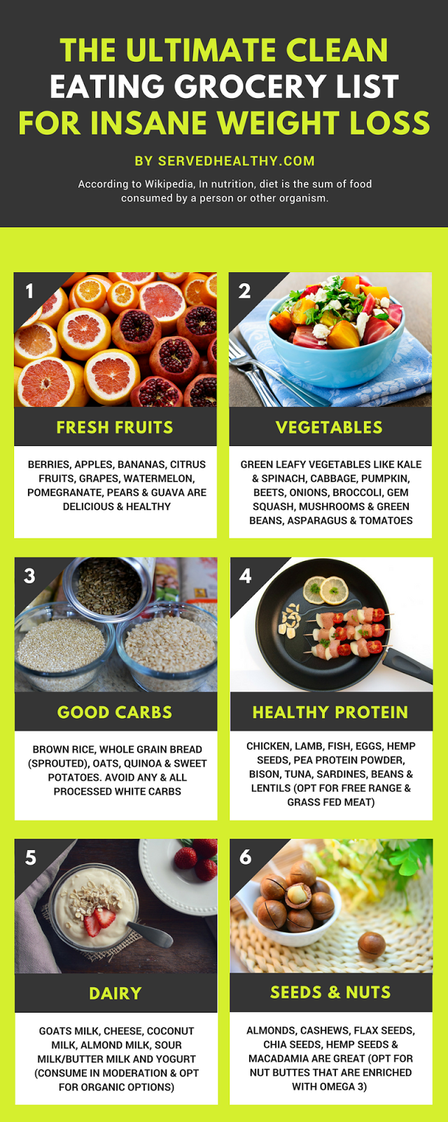 diet, eat clean, clean eating tips, clean eating grocery list, grocery list for clean eating, healthy foods to buy, what foods are healthy, diet